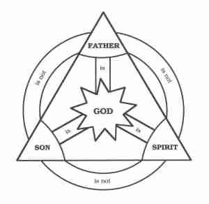 trinity symbol 1